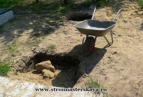 Подсыпка песка под плиту фундамента (фото)